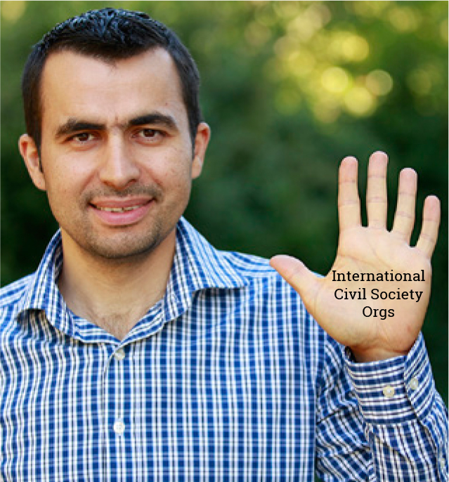 NAC International Civil Society Orgs